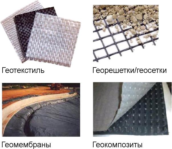 Геоматериалы купить в Екатеринбурге